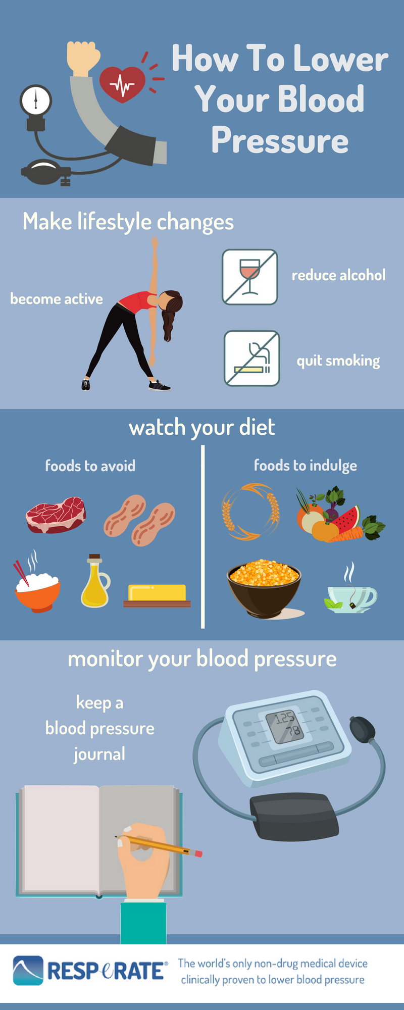 how to lower blood pressure naturally infographics